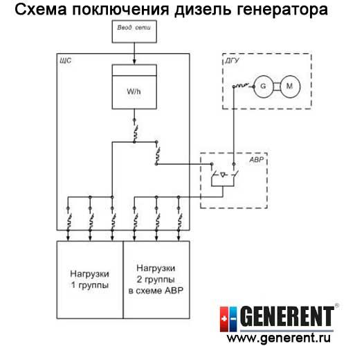 Дизельные электростанции